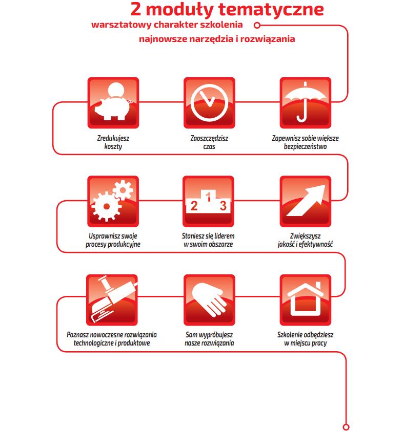 Efektywność i bezpieczeństwo w procesach obróbki stali